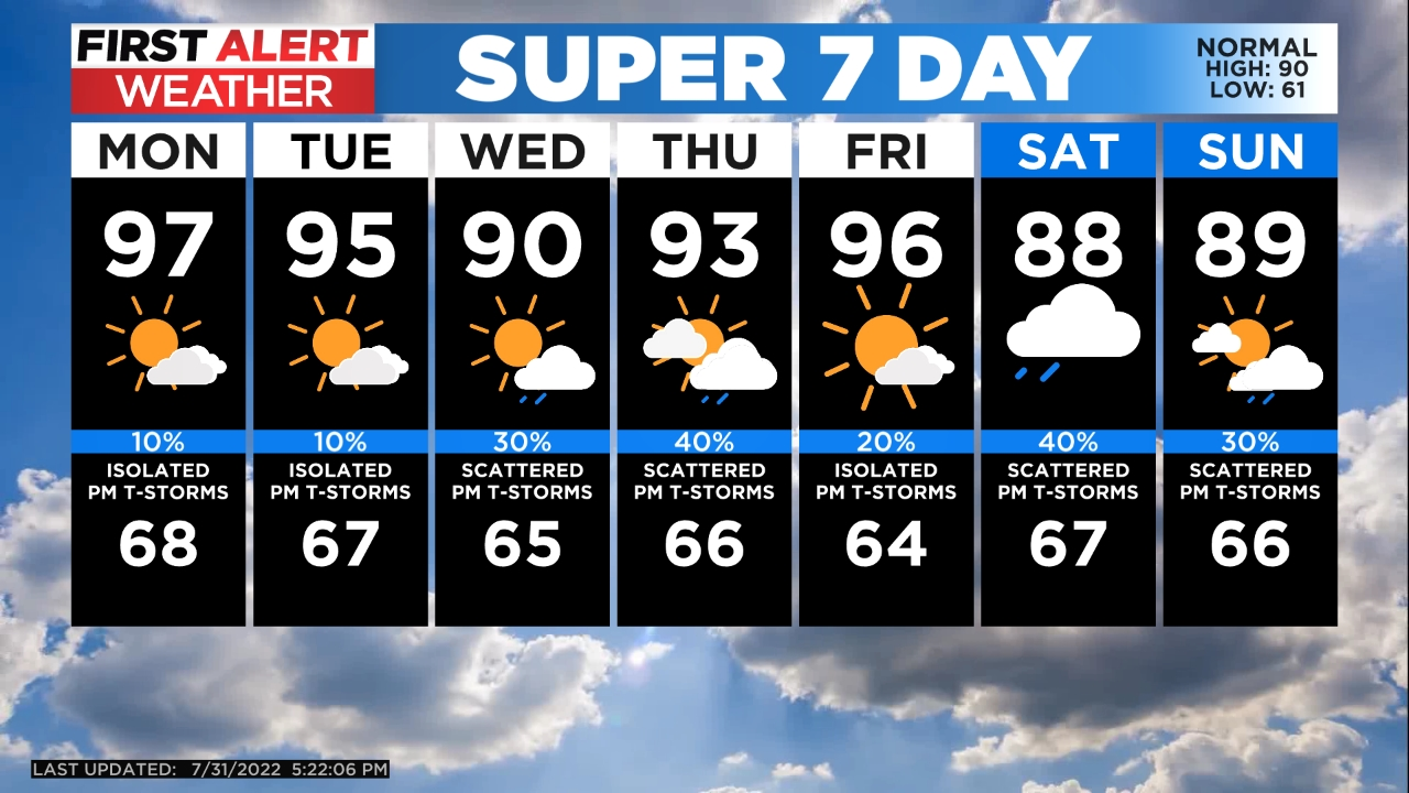 5day Early Sun With Late Day Storms For Memorial Day
