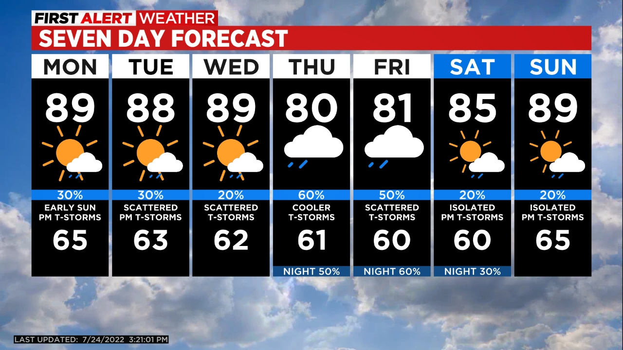 5day Soothing Seventies For Last June Weekend