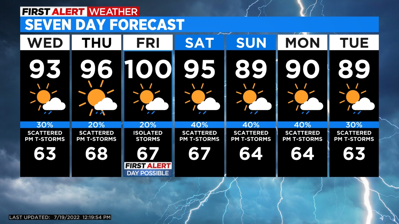 5day More Storms Possible Tuesday, Then A Big Warm Up
