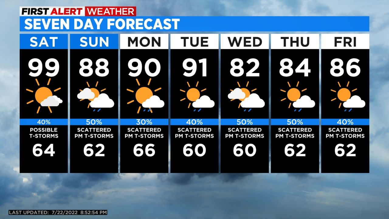 5day Better Chance For Storms On Thursday