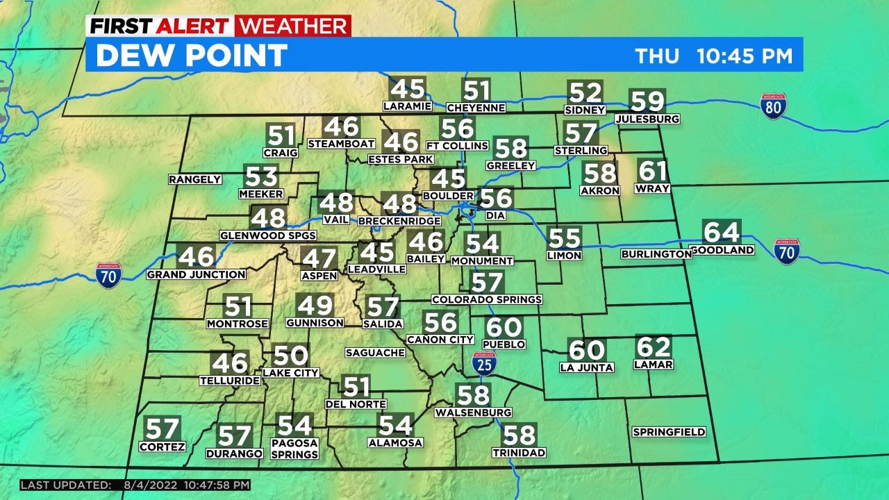 CurrentDewpoint Current Dew Point
