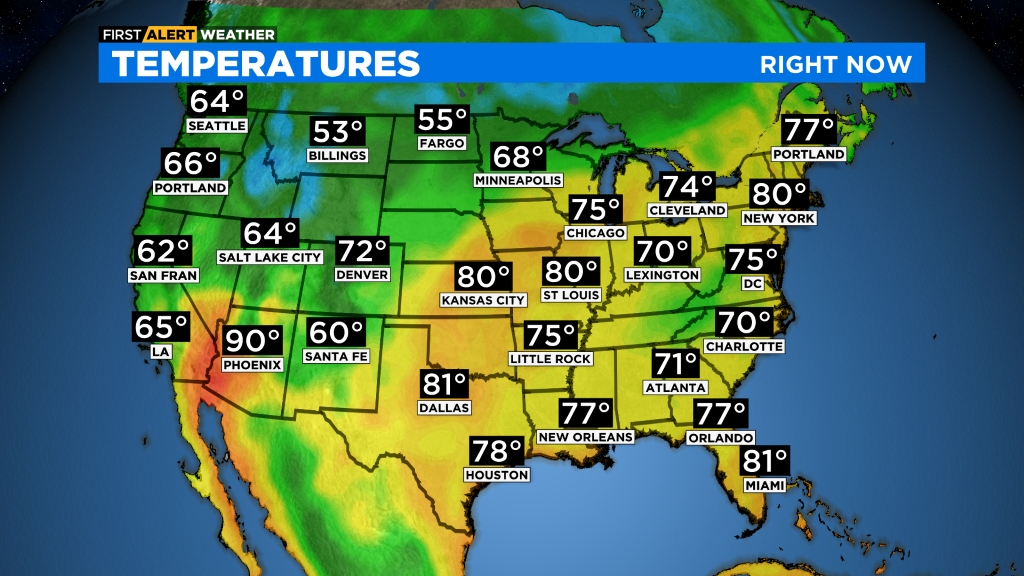 National Temps Full National Temperatures