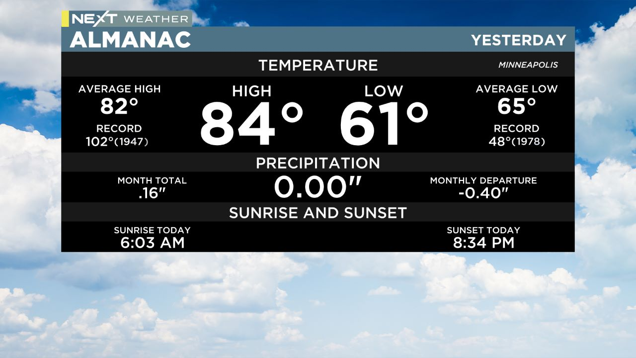 almanac Daily Weather Almanac