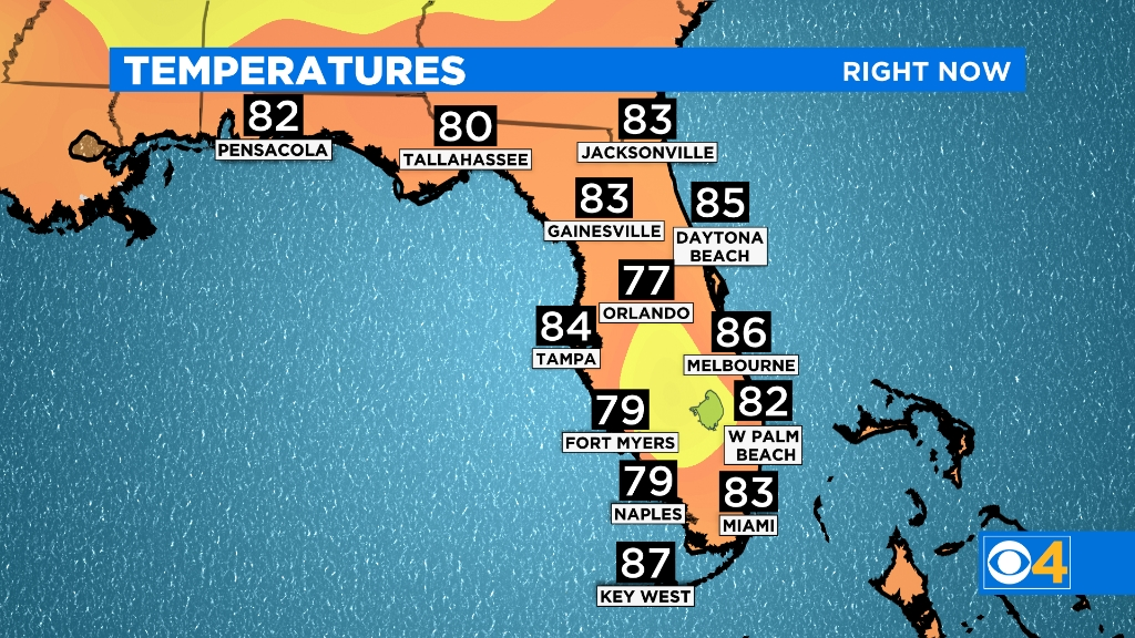 WEB TEMP FL Temperature